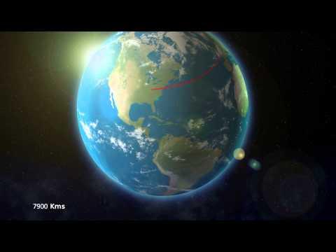 PROMO USA TOUR 2012